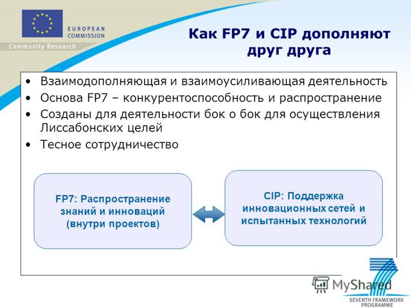 Как FP7 и CIP дополняют друг друга Взаимодополняющая и взаимоусиливающая деятельность Основа FP7 – конкурентоспособность и распространение Созданы для деятельности бок о бок для осуществления Лиссабонских целей Тесное сотрудничество FP7: Распростране