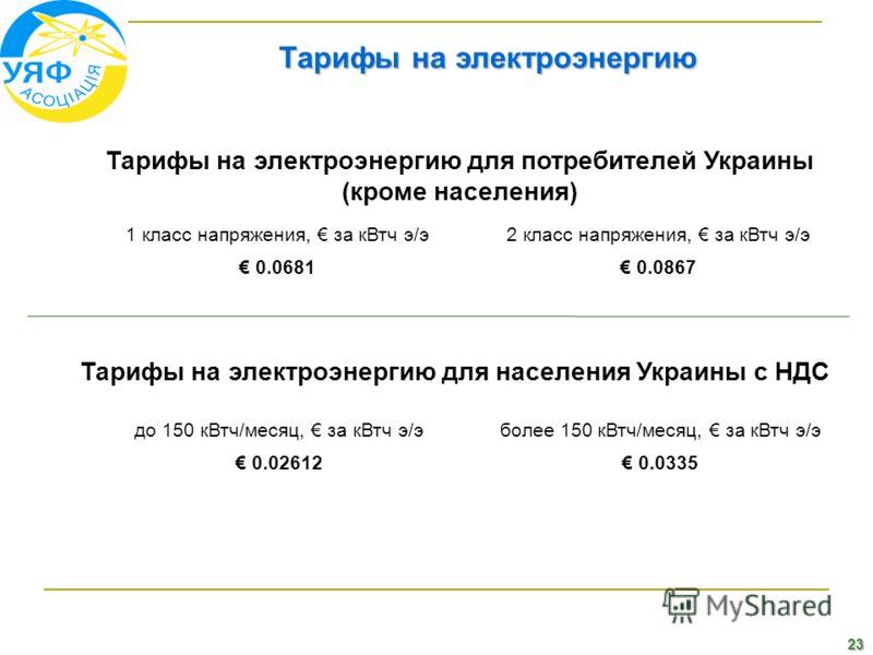 23 Тарифы на электроэнергию Тарифы на электроэнергию для потребителей Украины (кроме населения) 1 класс напряжения, за кВтч э/э2 класс напряжения, за кВтч э/э 0.0681 0.0867 Тарифы на электроэнергию для населения Украины с НДС до 150 кВтч/месяц, за кВ