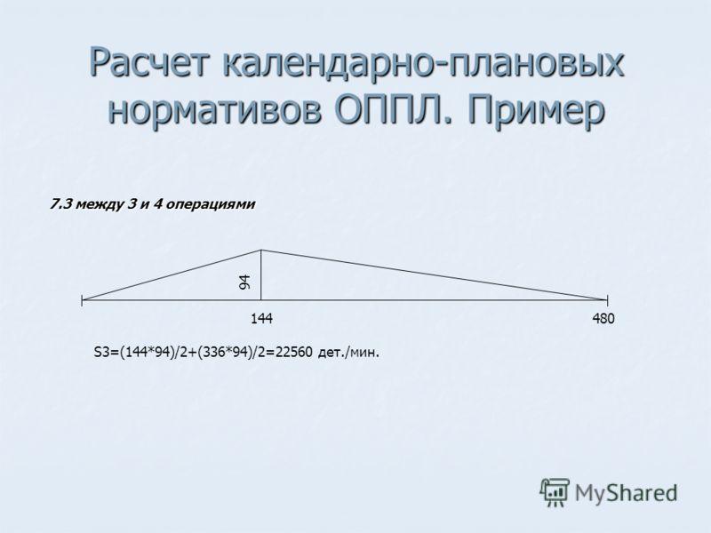Расчет календарно-плановых нормативов ОППЛ. Пример 7.3 между 3 и 4 операциями 144 480 94 S3=(144*94)/2+(336*94)/2=22560 дет./мин.