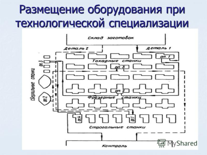 Размещение оборудования при технологической специализации