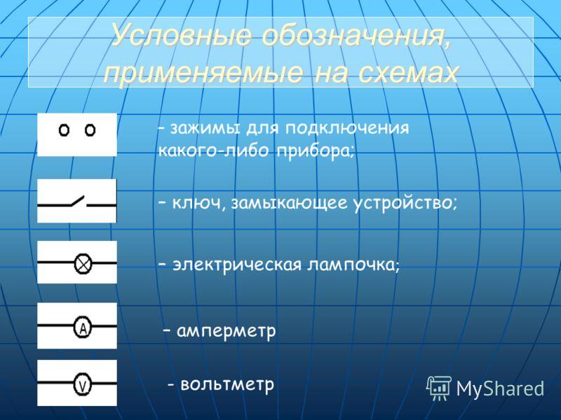 Условные обозначения, применяемые на схемах – зажимы для подключения какого-либо прибора; – ключ, замыкающее устройство; – амперметр – электрическая лампочка ; - вольтметр