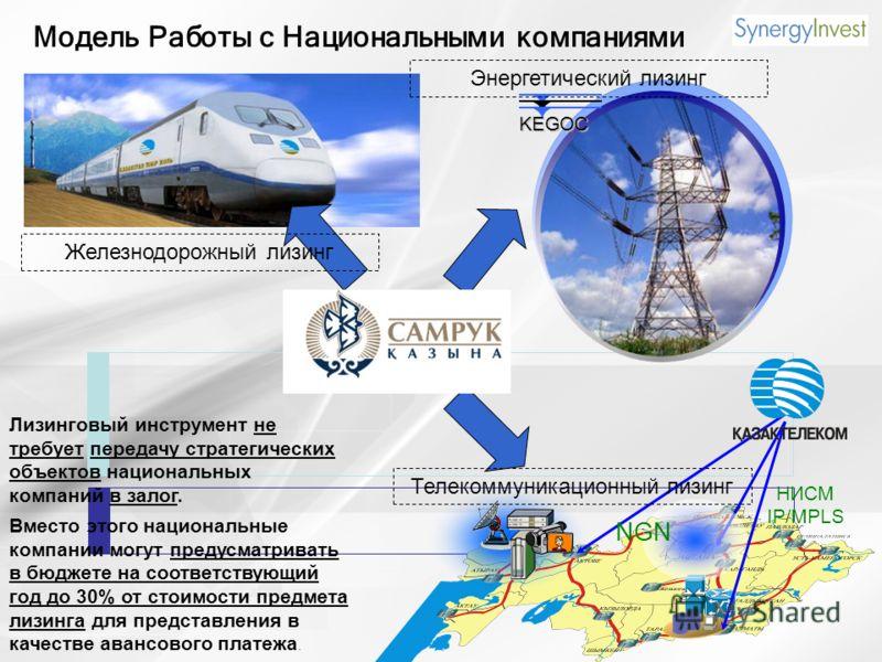 Модель Работы с Национальными компаниями KEGOC НИСМ IP/MPLS NGN Железнодорожный лизинг Телекоммуникационный лизинг Энергетический лизинг Лизинговый инструмент не требует передачу стратегических объектов национальных компаний в залог. Вместо этого нац