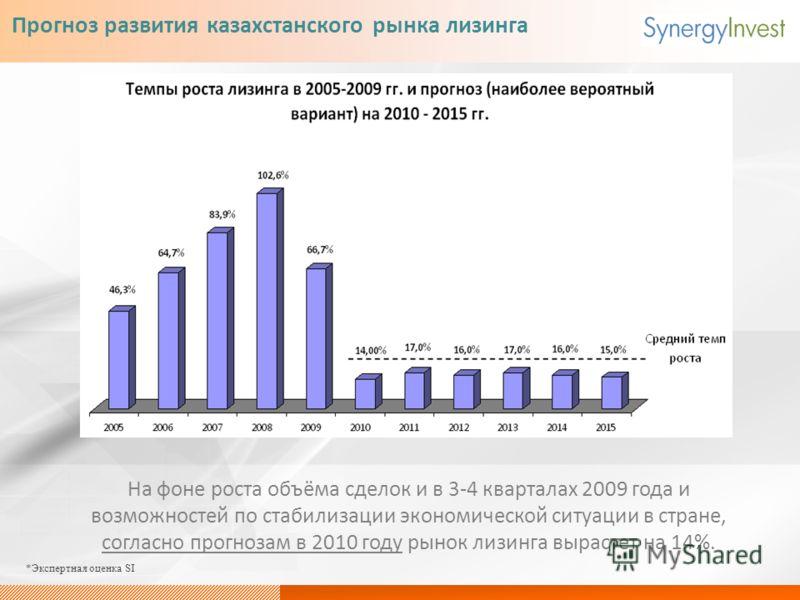 Прогноз развития казахстанского рынка лизинга На фоне роста объёма сделок и в 3-4 кварталах 2009 года и возможностей по стабилизации экономической ситуации в стране, согласно прогнозам в 2010 году рынок лизинга вырастет на 14%. *Экспертная оценка SI
