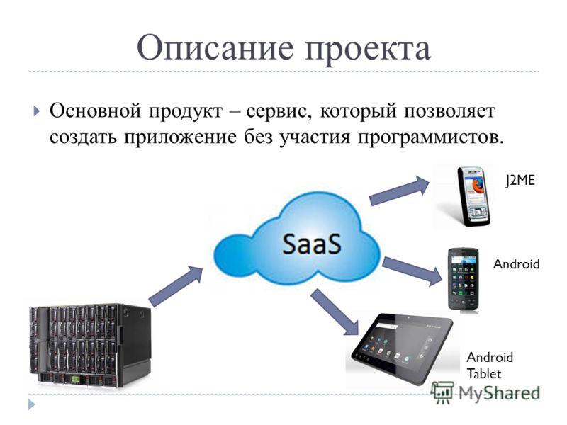 Описание проекта Основной продукт – сервис, который позволяет создать приложение без участия программистов. J2ME Android Tablet