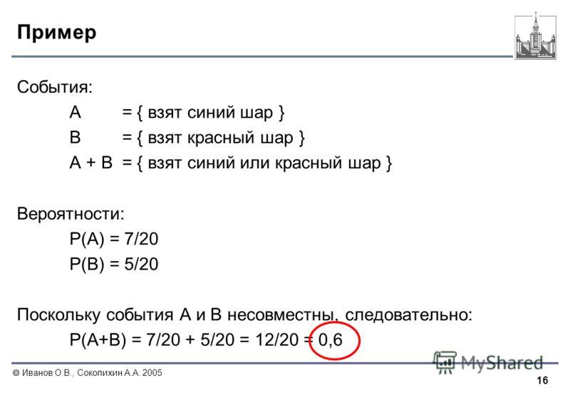 16 Иванов О.В., Соколихин А.А. 2005 Пример События: A = { взят синий шар } В = { взят красный шар } А + В = { взят синий или красный шар } Вероятности: Р(А) = 7/20 Р(В) = 5/20 Поскольку события А и В несовместны, следовательно: Р(А+В) = 7/20 + 5/20 =
