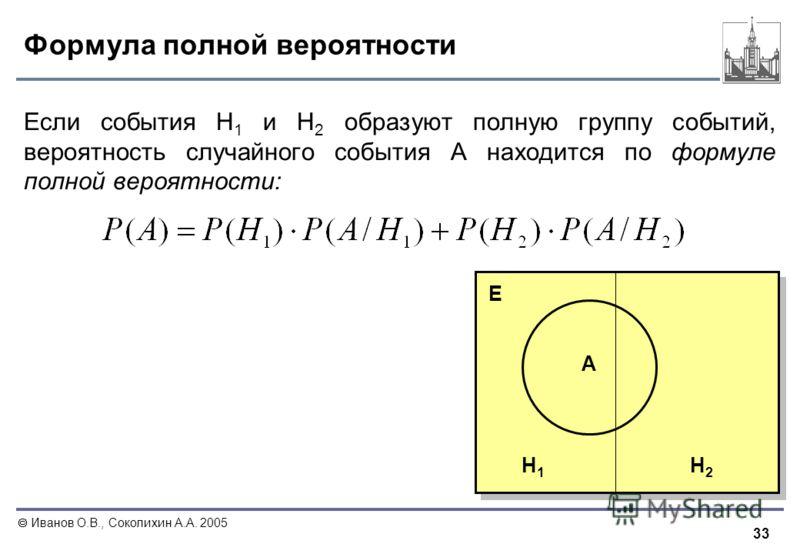 33 Иванов О.В., Соколихин А.А. 2005 Формула полной вероятности H1H1 E H2H2 A Если события H 1 и H 2 образуют полную группу событий, вероятность случайного события А находится по формуле полной вероятности: