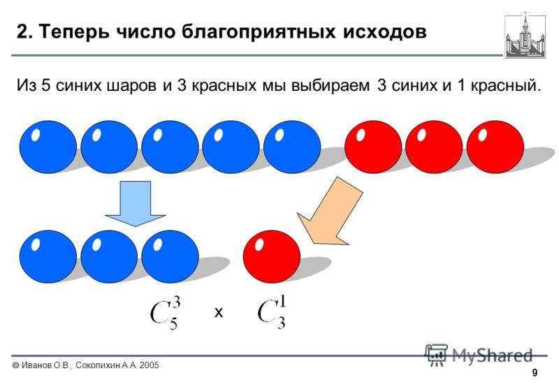 9 Иванов О.В., Соколихин А.А. 2005 Из 5 синих шаров и 3 красных мы выбираем 3 синих и 1 красный. 2. Теперь число благоприятных исходов х