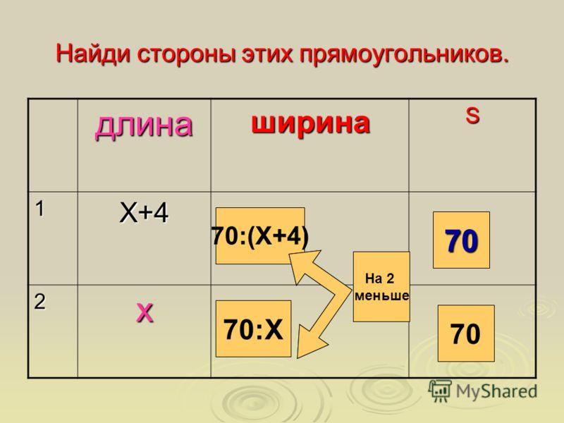 Найди стороны этих прямоугольников. длинаширинаS 1Х+4 2х 70 70 70:(Х+4) 70:Х На 2 меньше
