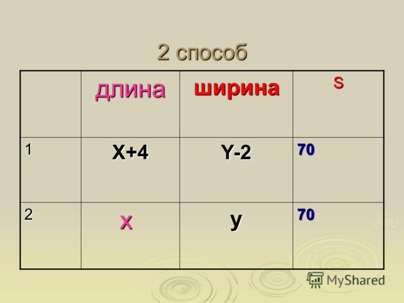 2 способ длинаширинаS 1Х+4Y-270 2 хy70