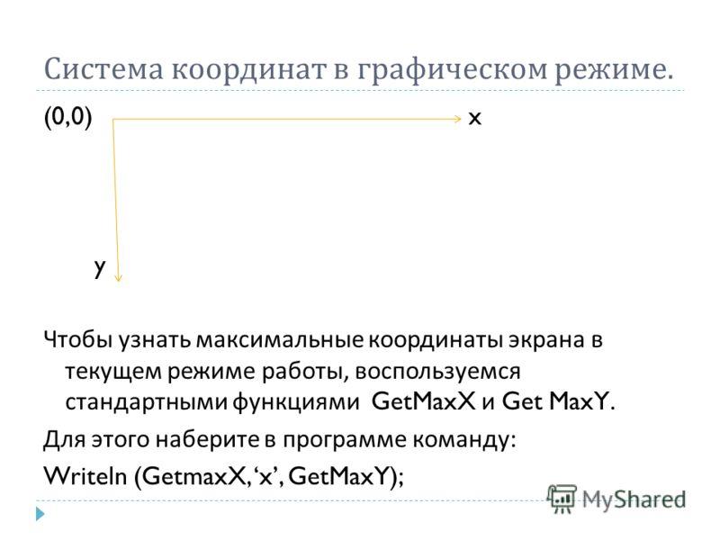Система координат в графическом режиме. (0,0) x y Чтобы узнать максимальные координаты экрана в текущем режиме работы, воспользуемся стандартными функциями GetMaxX и Get MaxY. Для этого наберите в программе команду : Writeln (GetmaxX, x, GetMaxY);