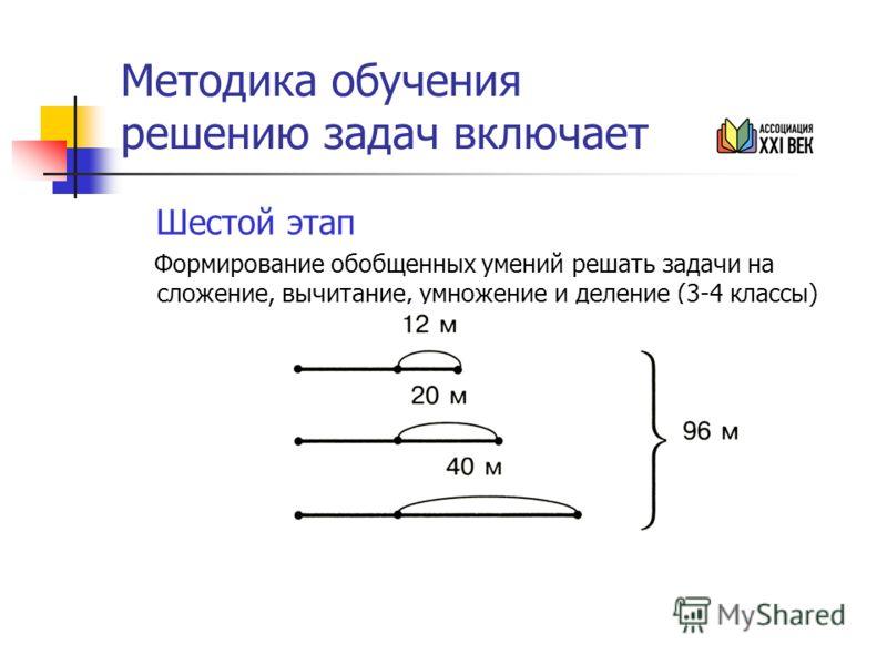 Методика обучения решению задач включает Шестой этап Формирование обобщенных умений решать задачи на сложение, вычитание, умножение и деление (3-4 классы)
