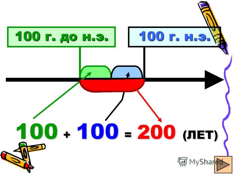 100 г. до н.э.100 г. н.э. 100 + 100 = 200 (ЛЕТ) 100 + 100 = 200 (ЛЕТ)