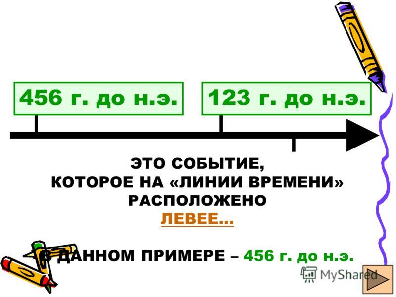 ЭТО СОБЫТИЕ, КОТОРОЕ НА «ЛИНИИ ВРЕМЕНИ» РАСПОЛОЖЕНО ЛЕВЕЕ… В ДАННОМ ПРИМЕРЕ – 456 г. до н.э. 123 г. до н.э.456 г. до н.э.