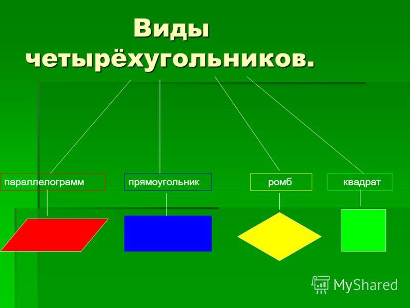 Виды четырёхугольников. Виды четырёхугольников. параллелограммпрямоугольник ромб квадрат
