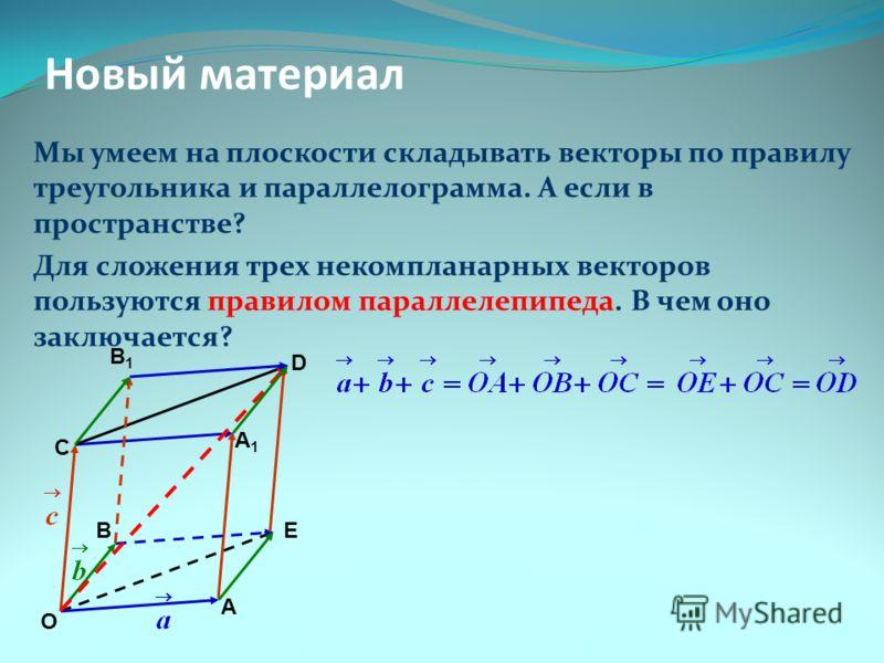 Новый материал Мы умеем на плоскости складывать векторы по правилу треугольника и параллелограмма. А если в пространстве? Для сложения трех некомпланарных векторов пользуются правилом параллелепипеда. В чем оно заключается? Е С В А О D B1B1 A1A1