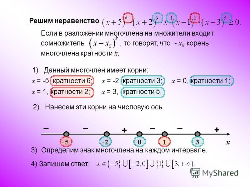 + + – – – – Решим неравенство 1) Данный многочлен имеет корни: x = -5, кратности 6; x = -2, кратности 3; x = 0, кратности 1; x = 1, кратности 2; x = 3, кратности 5. 1 2) Нанесем эти корни на числовую ось. 3) Определим знак многочлена на каждом интерв