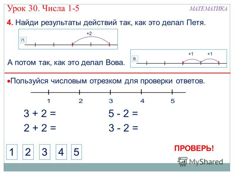 МАТЕМАТИКА 4. Найди результаты действий так, как это делал Петя. А потом так, как это делал Вова. 3 + 2 = 2 + 2 = 5 - 2 = 3 - 2 = Пользуйся числовым отрезком для проверки ответов. 1234512345 Урок 30. Числа 1-5 ПРОВЕРЬ!