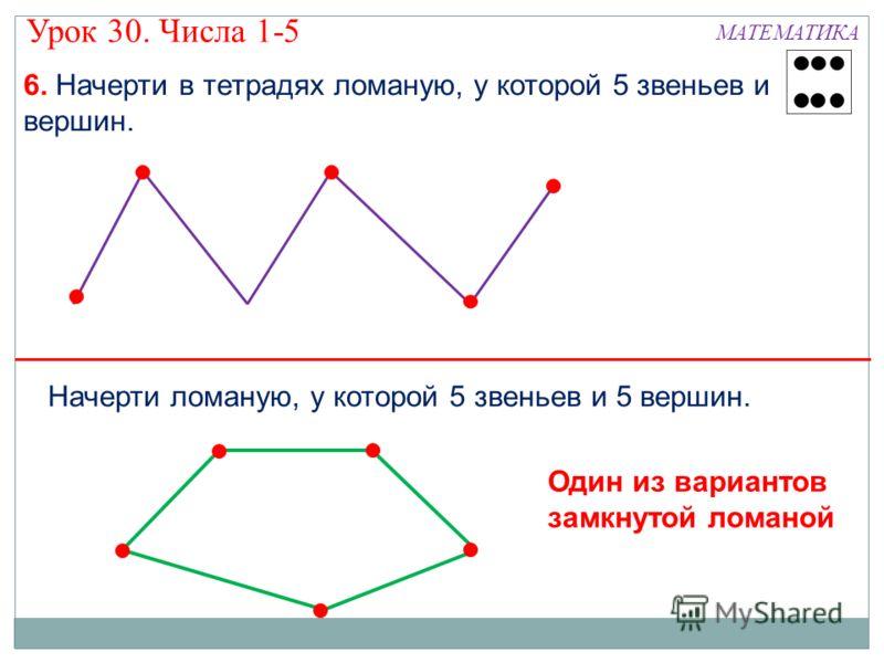 6. Начерти в тетрадях ломаную, у которой 5 звеньев и вершин. МАТЕМАТИКА Начерти ломаную, у которой 5 звеньев и 5 вершин. Урок 30. Числа 1-5 Один из вариантов замкнутой ломаной