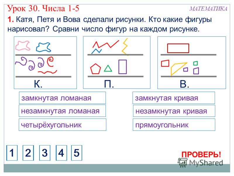 П.К. В. МАТЕМАТИКА Урок 30. Числа 1-5 1. Катя, Петя и Вова сделали рисунки. Кто какие фигуры нарисовал? Сравни число фигур на каждом рисунке. 123451234512345 замкнутая ломаная незамкнутая ломаная замкнутая кривая незамкнутая кривая четырёхугольникпря