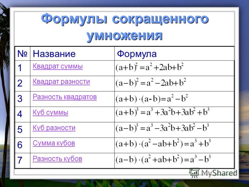 Формулы сокращенного умножения НазваниеФормула 1 Квадрат суммы 2 Квадрат разности 3 Разность квадратов 4 Куб суммы 5 Куб разности 6 Сумма кубов 7 Разность кубов