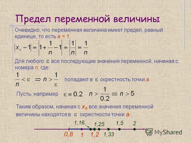 Предел переменной величины Очевидно, что переменная величина имеет предел, равный единице, то есть а = 1. Для любого все последующие значения переменной, начиная с номера n, где: попадают в окрестность точки а. Пусть, например Таким образом, начиная