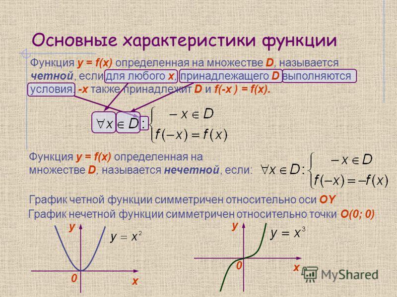 Основные характеристики функции Функция y = f(x) определенная на множестве D, называется четной, если для любого x, принадлежащего D выполняются условия: -x также принадлежит D и f(-x ) = f(x). График четной функции симметричен относительно оси OY Фу