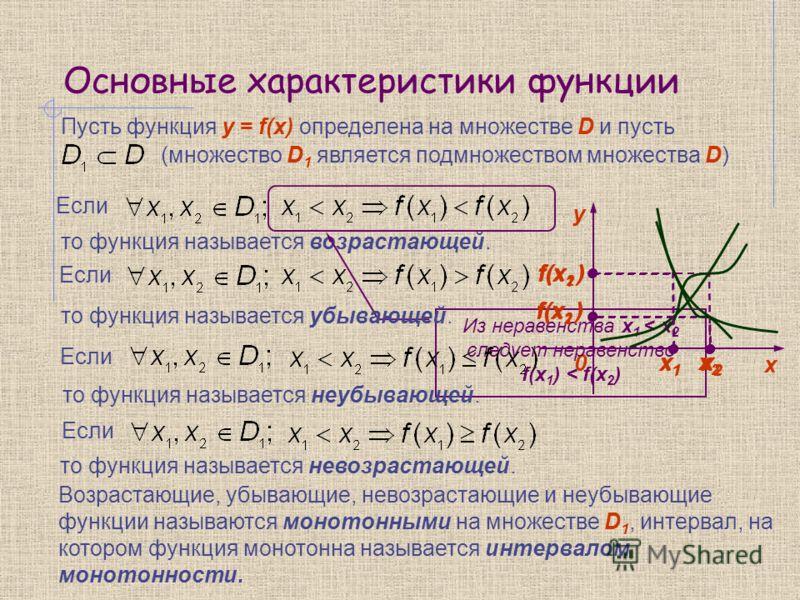 Основные характеристики функции то функция называется возрастающей. Если y 0 х Пусть функция y = f(x) определена на множестве D и пусть (множество D 1 является подмножеством множества D) Из неравенства x 1 < x 2 следует неравенство f(x 1 ) < f(x 2 )