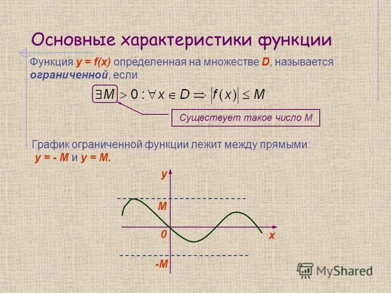 Основные характеристики функции Функция y = f(x) определенная на множестве D, называется ограниченной, если График ограниченной функции лежит между прямыми: y = - M и y = M. y 0 х Существует такое число М М -М