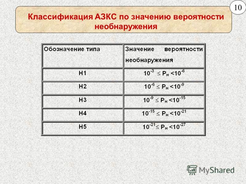 Классификация АЗКС по значению вероятности необнаружения 10