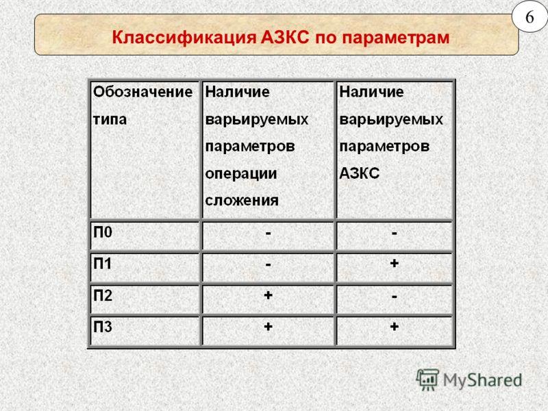Классификация АЗКС по параметрам 6