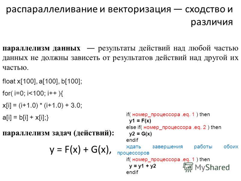 распараллеливание и векторизация сходство и различия параллелизм данных результаты действий над любой частью данных не должны зависеть от результатов действий над другой их частью. float x[100], a[100], b[100]; for( i=0; i