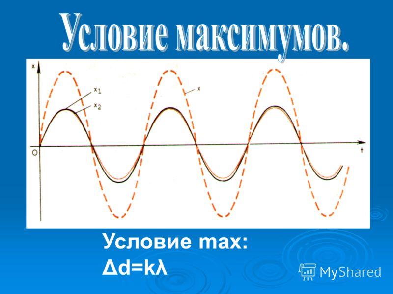 Условие max: Δd=kλ