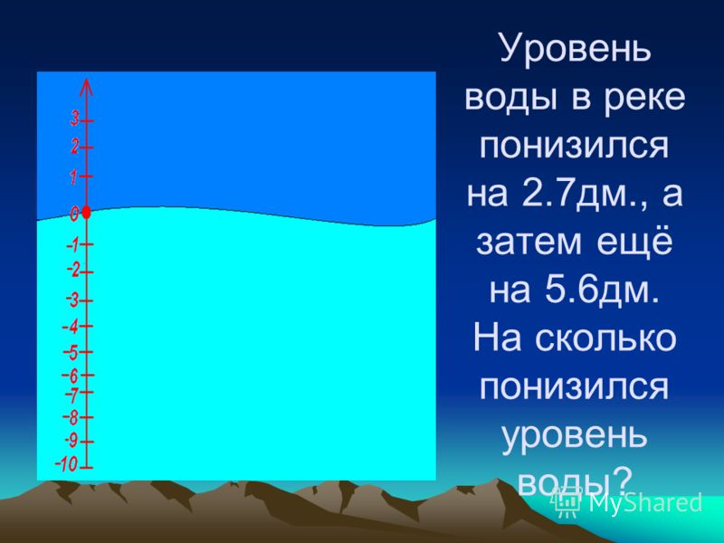 Уровень воды в реке понизился на 2.7дм., а затем ещё на 5.6дм. На сколько понизился уровень воды?