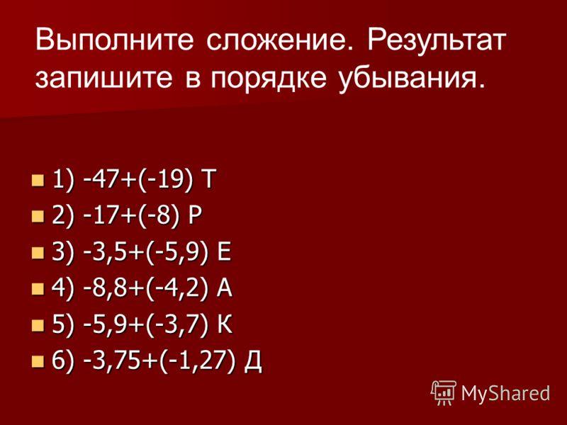 1) -47+(-19) Т 1) -47+(-19) Т 2) -17+(-8) Р 2) -17+(-8) Р 3) -3,5+(-5,9) Е 3) -3,5+(-5,9) Е 4) -8,8+(-4,2) А 4) -8,8+(-4,2) А 5) -5,9+(-3,7) К 5) -5,9+(-3,7) К 6) -3,75+(-1,27) Д 6) -3,75+(-1,27) Д Выполните сложение. Результат запишите в порядке убы