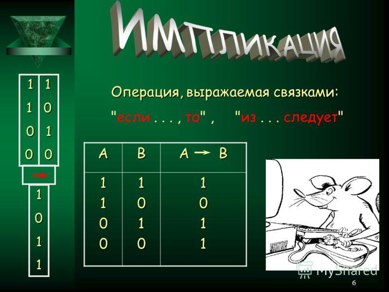 6 Операция, выражаемая связками: если..., то, из... следуетАВ А В 110010101011 1 1 1 0 0 1 0 0 1011