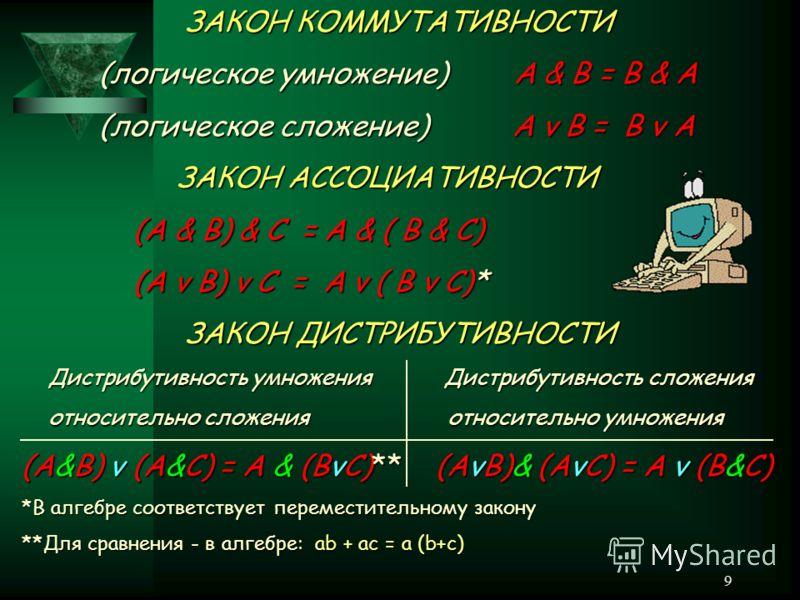 9 ЗАКОН КОММУТАТИВНОСТИ ЗАКОН КОММУТАТИВНОСТИ (логическое умножение) A & B = B & A (логическое умножение) A & B = B & A (логическое сложение) A v B = B v A (логическое сложение) A v B = B v A ЗАКОН АССОЦИАТИВНОСТИ ЗАКОН АССОЦИАТИВНОСТИ (А & B) & C =
