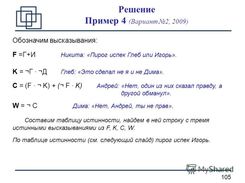 105 Решение Пример 4 (Вариант 2, 2009) Обозначим высказывания: F =Г+И Никита: «Пирог испек Глеб или Игорь». K = ¬Г · ¬Д Глеб: «Это сделал не я и не Дима». C = (F · ¬ K) + (¬ F · K) Андрей: «Нет, один из них сказал правду, а другой обманул». W = ¬ C Д