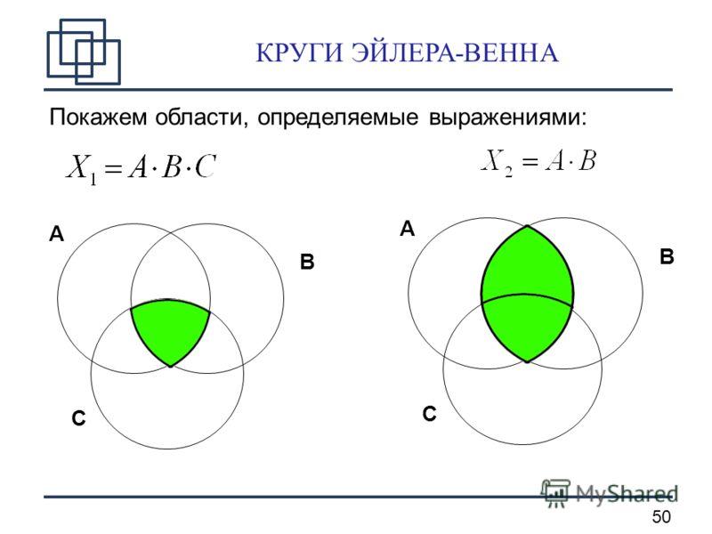 50 КРУГИ ЭЙЛЕРА-ВЕННА Покажем области, определяемые выражениями: A B С A B С