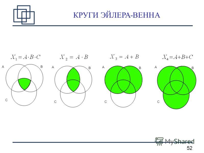 52 КРУГИ ЭЙЛЕРА-ВЕННА AB С A B С A B С A B С