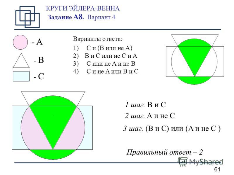 61 КРУГИ ЭЙЛЕРА-ВЕННА Задание А8. Вариант 4 - A - B - C 1 шаг. B и C 2 шаг. A и не C Варианты ответа: 1) C и (B или не A) 2)B и C или не C и A 3) C или не A и не B 4) C и не A или B и C Правильный ответ – 2 3 шаг. (B и C) или (A и не C )