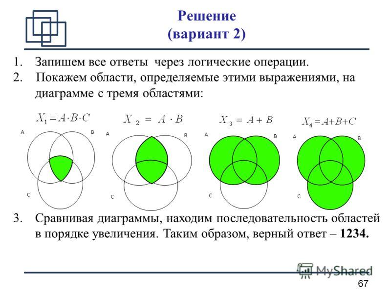 67 Решение (вариант 2) 1.Запишем все ответы через логические операции. 2. Покажем области, определяемые этими выражениями, на диаграмме с тремя областями: 3.Сравнивая диаграммы, находим последовательность областей в порядке увеличения. Таким образом,