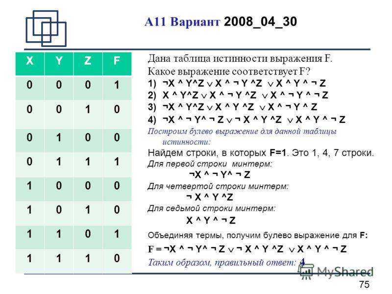 75 A11 Вариант 2008_04_30 Дана таблица истинности выражения F. Какое выражение соответствует F? 1)¬X ^ Y^Z X ^ ¬ Y ^Z X ^ Y ^ ¬ Z 2)X ^ Y^Z X ^ ¬ Y ^Z X ^ ¬ Y ^ ¬ Z 3)¬X ^ Y^Z X ^ Y ^Z X ^ ¬ Y ^ Z 4)¬X ^ ¬ Y^ ¬ Z ¬ X ^ Y ^Z X ^ Y ^ ¬ Z Построим булев