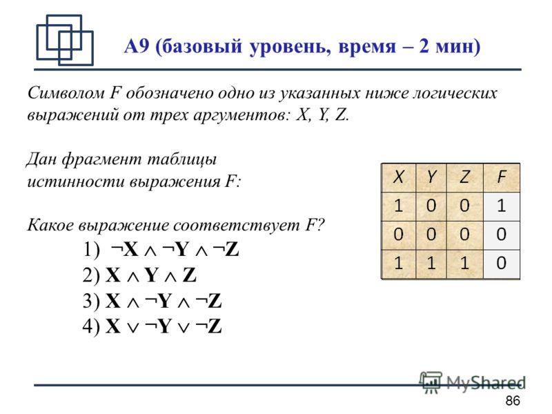 86 A9 (базовый уровень, время – 2 мин) Символом F обозначено одно из указанных ниже логических выражений от трех аргументов: X, Y, Z. Дан фрагмент таблицы истинности выражения F: Какое выражение соответствует F? 1) ¬X ¬Y ¬Z 2) X Y Z 3) X ¬Y ¬Z 4) X ¬