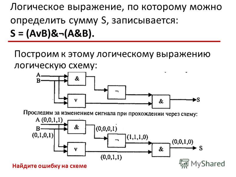 Логическое выражение, по которому можно определить сумму S, записывается: S = (AvB)&¬(A&B). Построим к этому логическому выражению логическую схему: Найдите ошибку на схеме