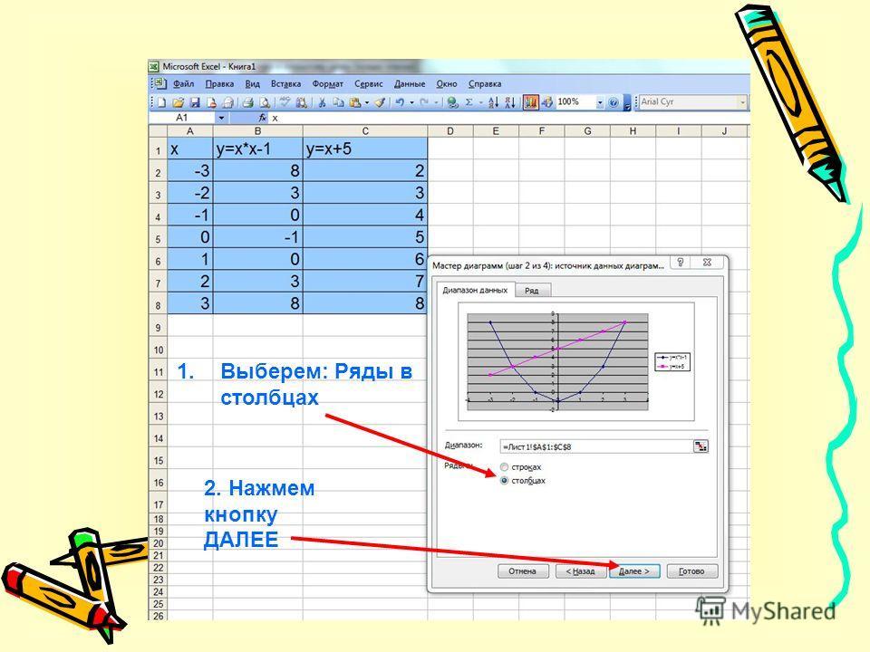 1. На экране появляется окно, на котором мы выбираем нужный нам график 2. Нажмем кнопку ДАЛЕЕ