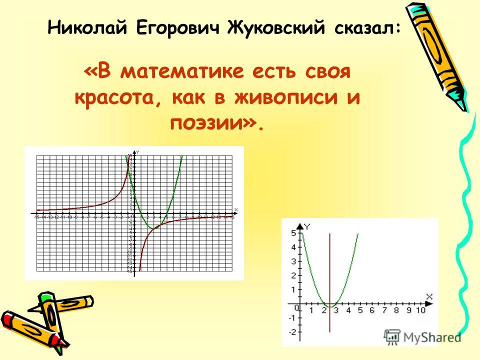 научиться применять полученные знания к построению графиков функций и решения систем уравнений; экспериментальным путем (с использованием ПК) научиться строить графики функций, графически решать системы уравнений; Цели урока: