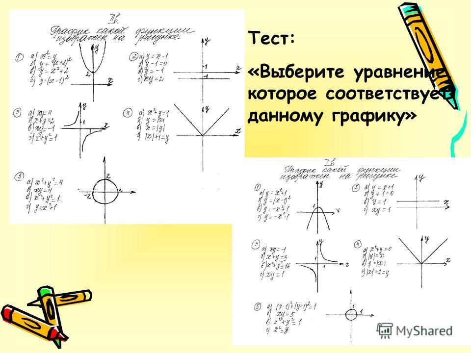 Николай Егорович Жуковский сказал: «В математике есть своя красота, как в живописи и поэзии».