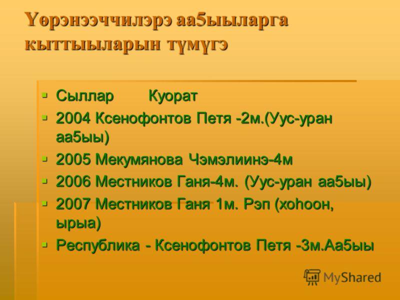 Үөрэнээччилэрэ аа5ыыларга кыттыыларын түмүгэ Сыллар Куорат Сыллар Куорат 2004 Ксенофонтов Петя -2м.(Уус-уран аа5ыы) 2004 Ксенофонтов Петя -2м.(Уус-уран аа5ыы) 2005 Мекумянова Чэмэлиинэ-4м 2005 Мекумянова Чэмэлиинэ-4м 2006 Местников Ганя-4м. (Уус-уран