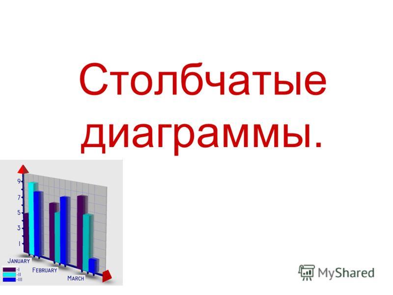 Столбчатые диаграммы.