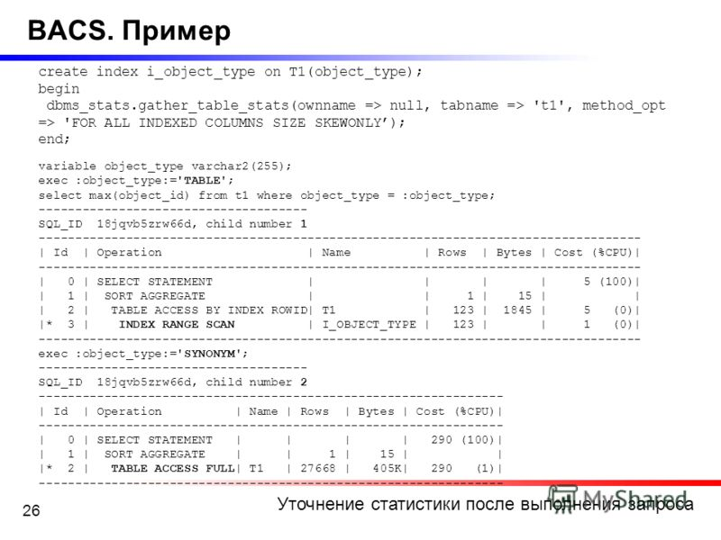 26 create index i_object_type on T1(object_type); begin dbms_stats.gather_table_stats(ownname => null, tabname => 't1', method_opt => 'FOR ALL INDEXED COLUMNS SIZE SKEWONLY); end; BACS. Пример variable object_type varchar2(255); exec :object_type:='T
